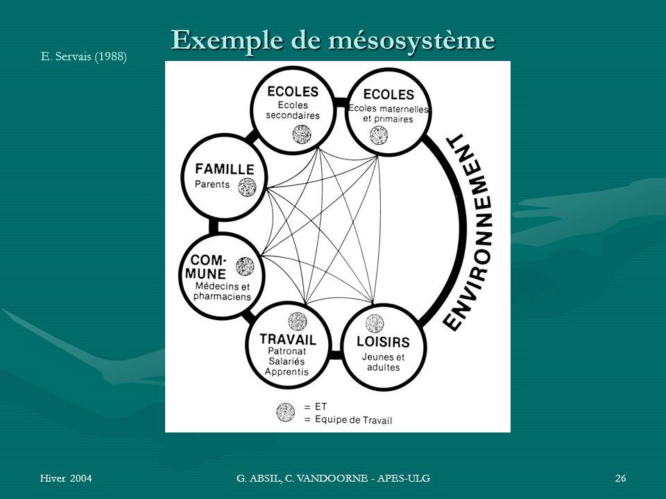 Hiver 2004G. ABSIL, C. VANDOORNE - APES-ULG26 Exemple de mésosystème E. Servais (1988)