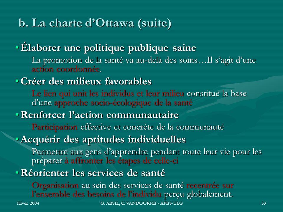 Hiver 2004G. ABSIL, C. VANDOORNE - APES-ULG33 b. La charte dOttawa (suite) Élaborer une politique publique saineÉlaborer une politique publique saine
