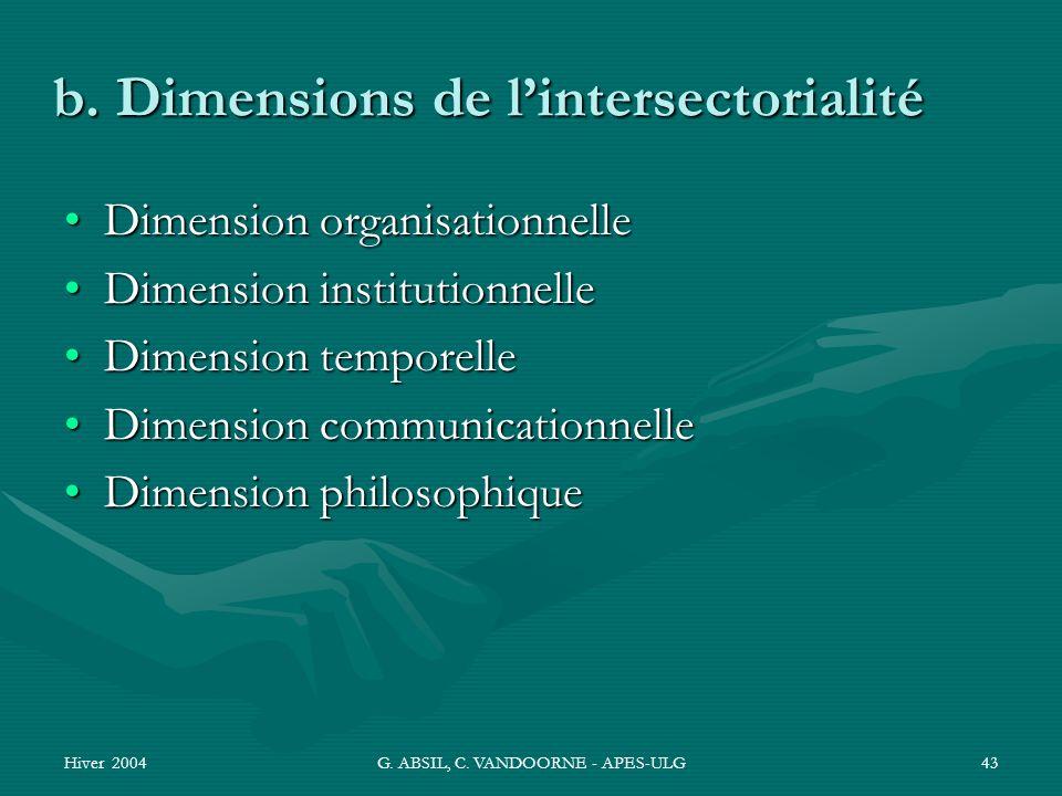 Hiver 2004G. ABSIL, C. VANDOORNE - APES-ULG43 b. Dimensions de lintersectorialité Dimension organisationnelleDimension organisationnelle Dimension ins
