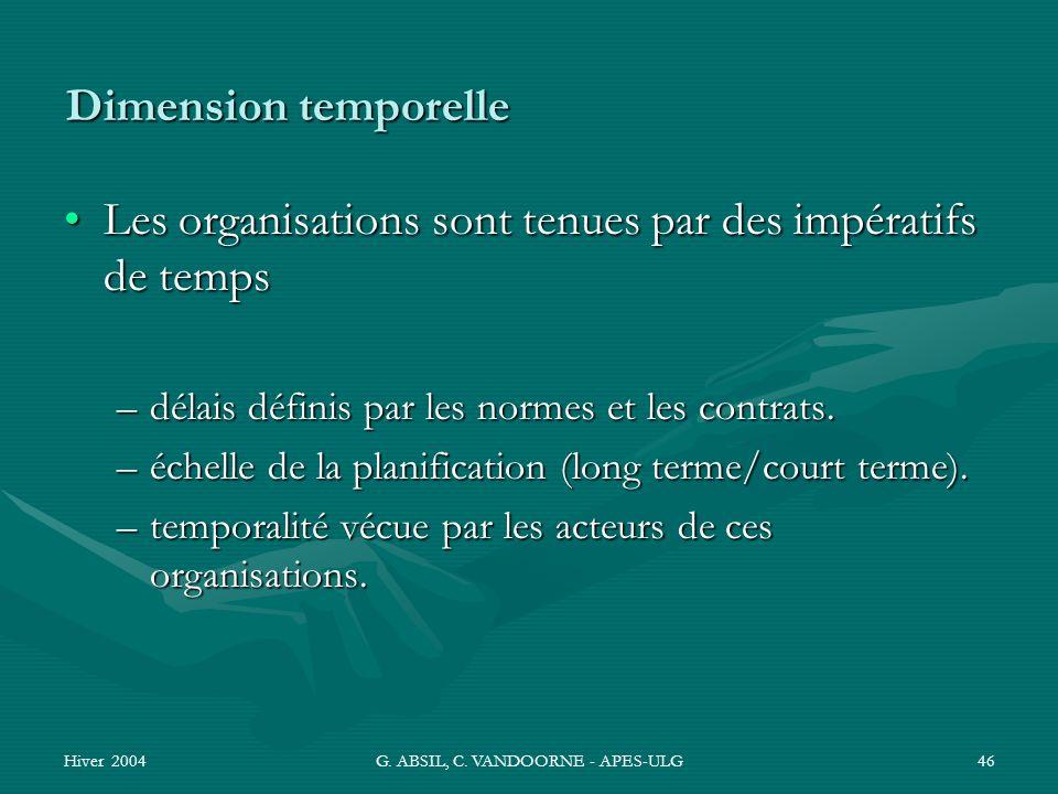 Hiver 2004G. ABSIL, C. VANDOORNE - APES-ULG46 Dimension temporelle Les organisations sont tenues par des impératifs de tempsLes organisations sont ten