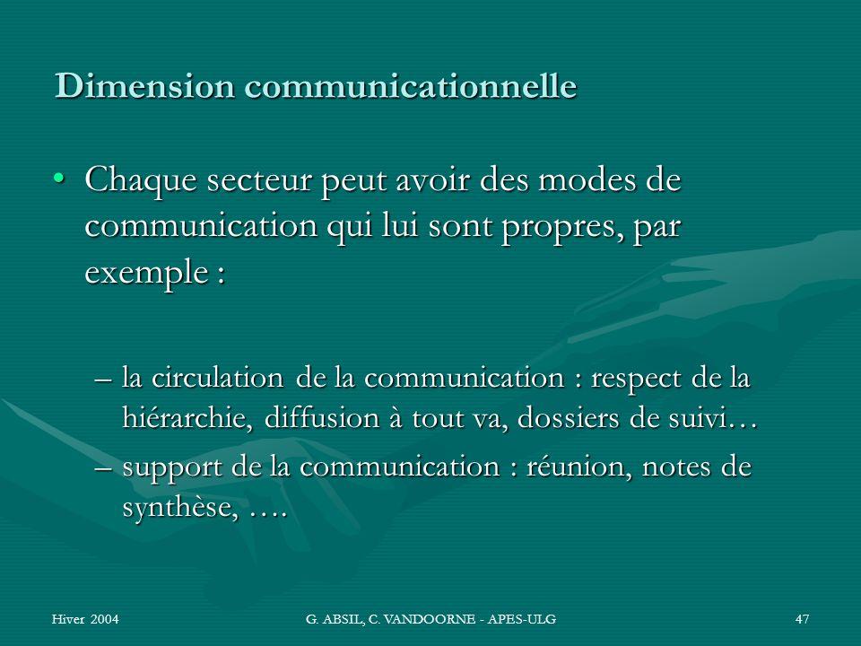Hiver 2004G. ABSIL, C. VANDOORNE - APES-ULG47 Dimension communicationnelle Chaque secteur peut avoir des modes de communication qui lui sont propres,
