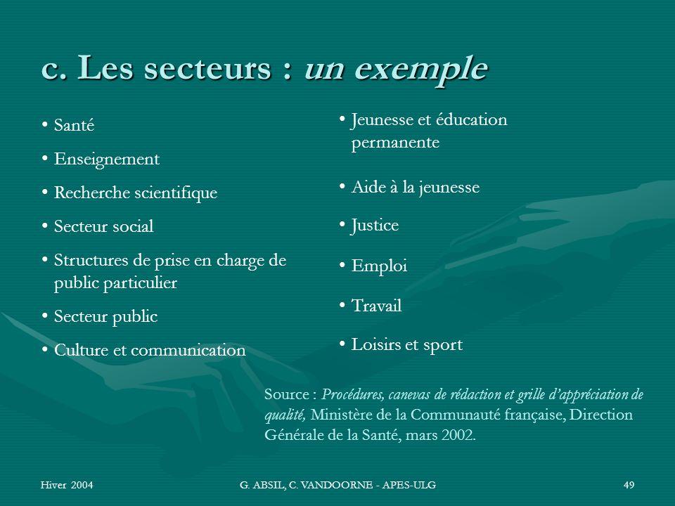 Hiver 2004G. ABSIL, C. VANDOORNE - APES-ULG49 c. Les secteurs : un exemple Santé Enseignement Recherche scientifique Secteur social Structures de pris