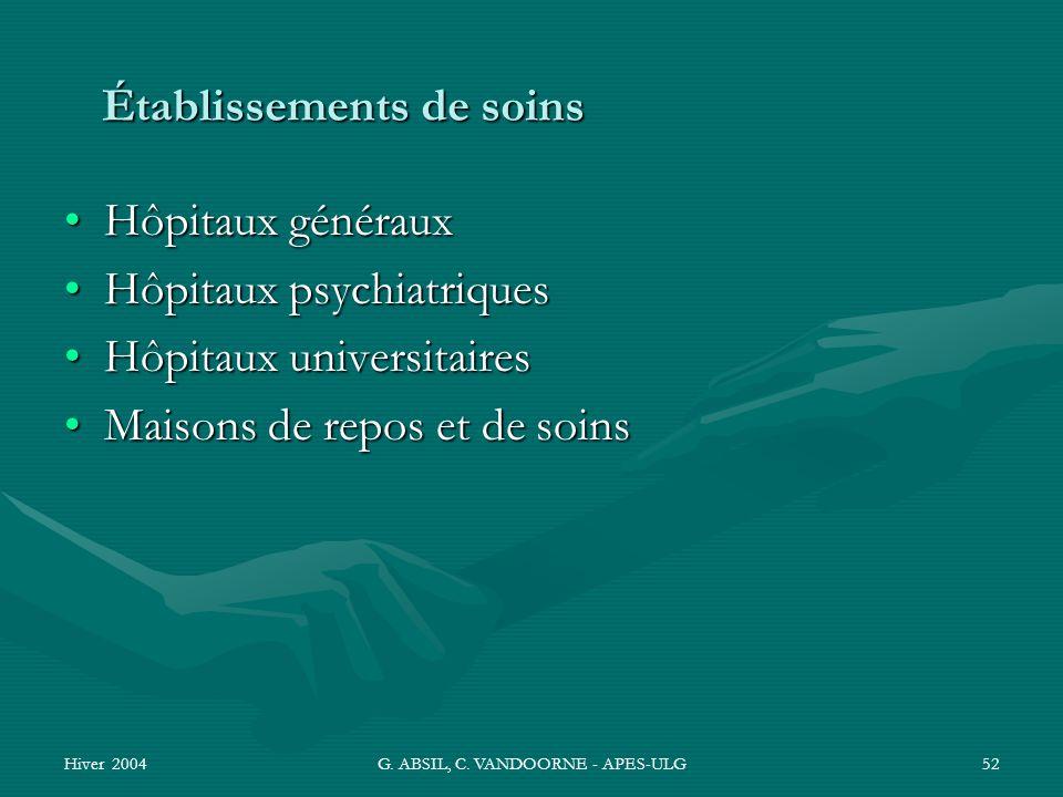 Hiver 2004G. ABSIL, C. VANDOORNE - APES-ULG52 Établissements de soins Hôpitaux générauxHôpitaux généraux Hôpitaux psychiatriquesHôpitaux psychiatrique
