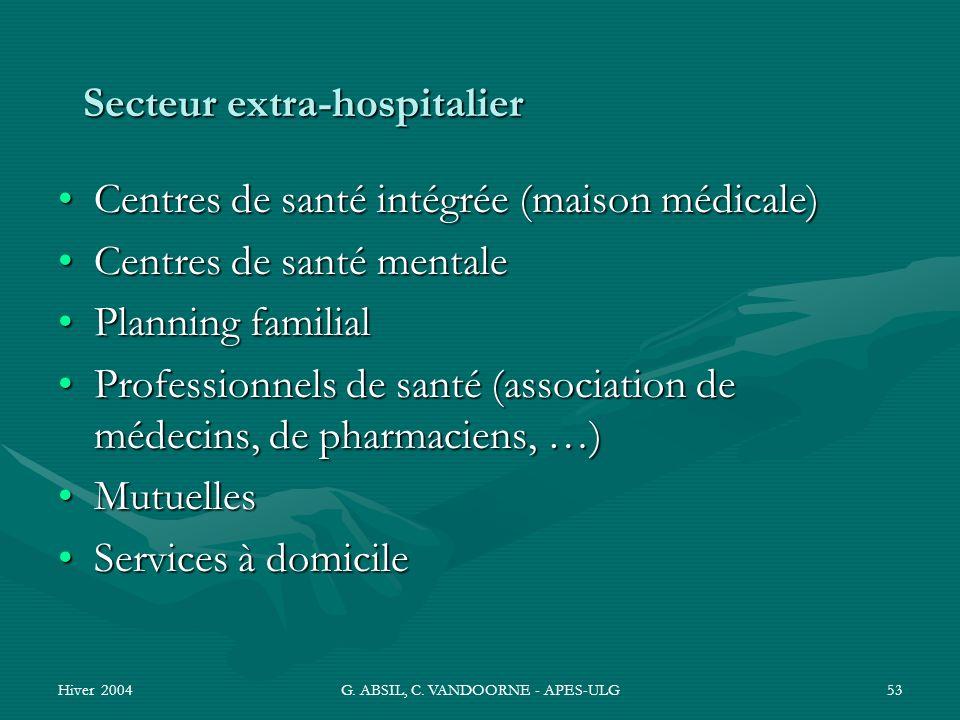 Hiver 2004G. ABSIL, C. VANDOORNE - APES-ULG53 Secteur extra-hospitalier Centres de santé intégrée (maison médicale)Centres de santé intégrée (maison m