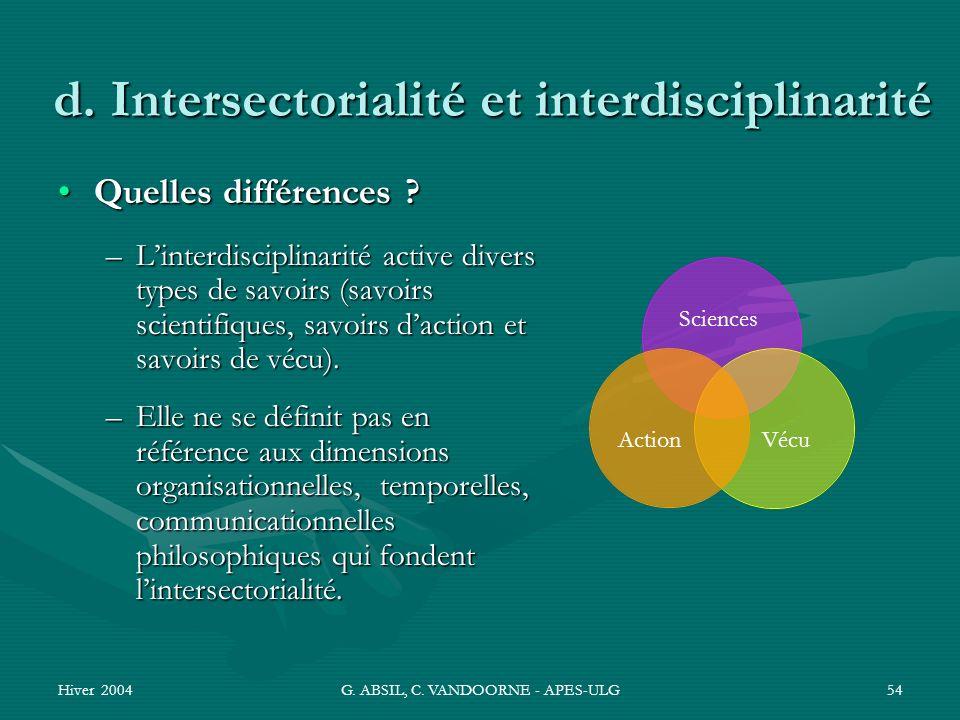 Hiver 2004G. ABSIL, C. VANDOORNE - APES-ULG54 d. Intersectorialité et interdisciplinarité Quelles différences ? –L–L–L–Linterdisciplinarité active div