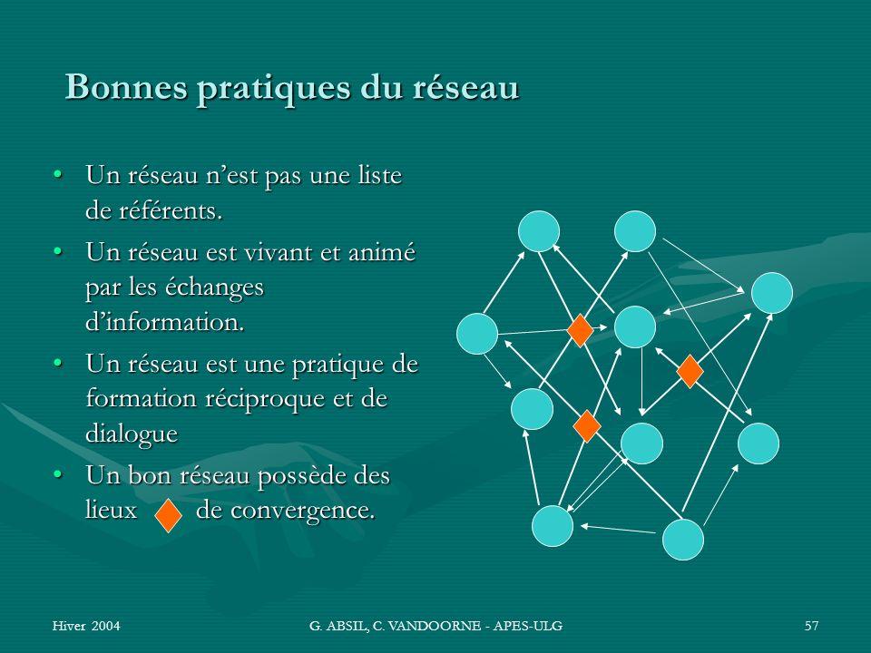 Hiver 2004G. ABSIL, C. VANDOORNE - APES-ULG57 Bonnes pratiques du réseau Un réseau nest pas une liste de référents.Un réseau nest pas une liste de réf