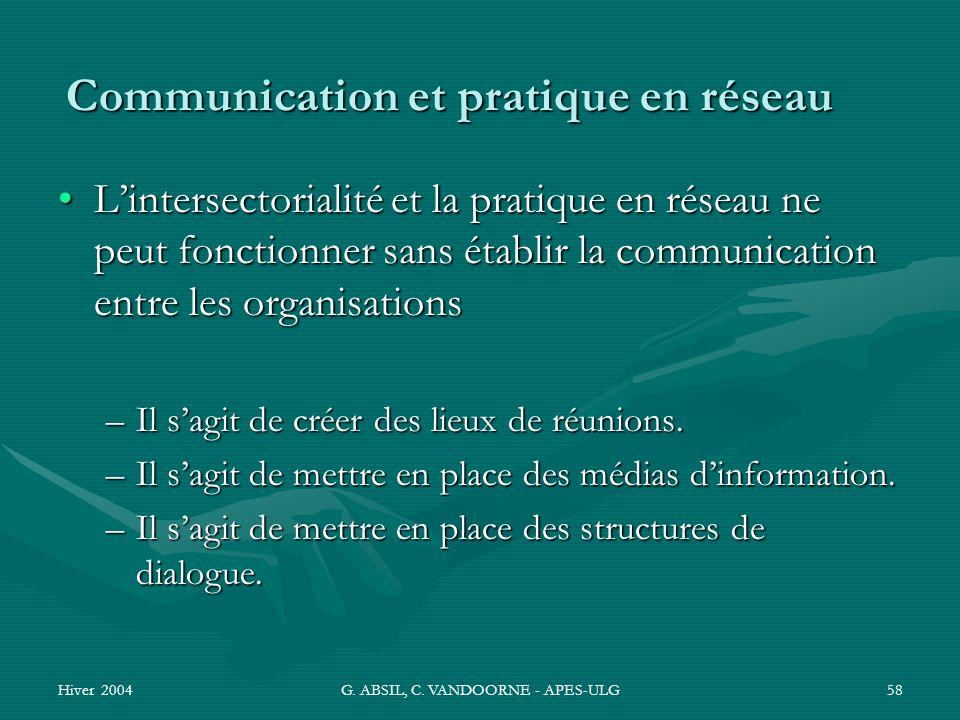 Hiver 2004G. ABSIL, C. VANDOORNE - APES-ULG58 Communication et pratique en réseau Lintersectorialité et la pratique en réseau ne peut fonctionner sans