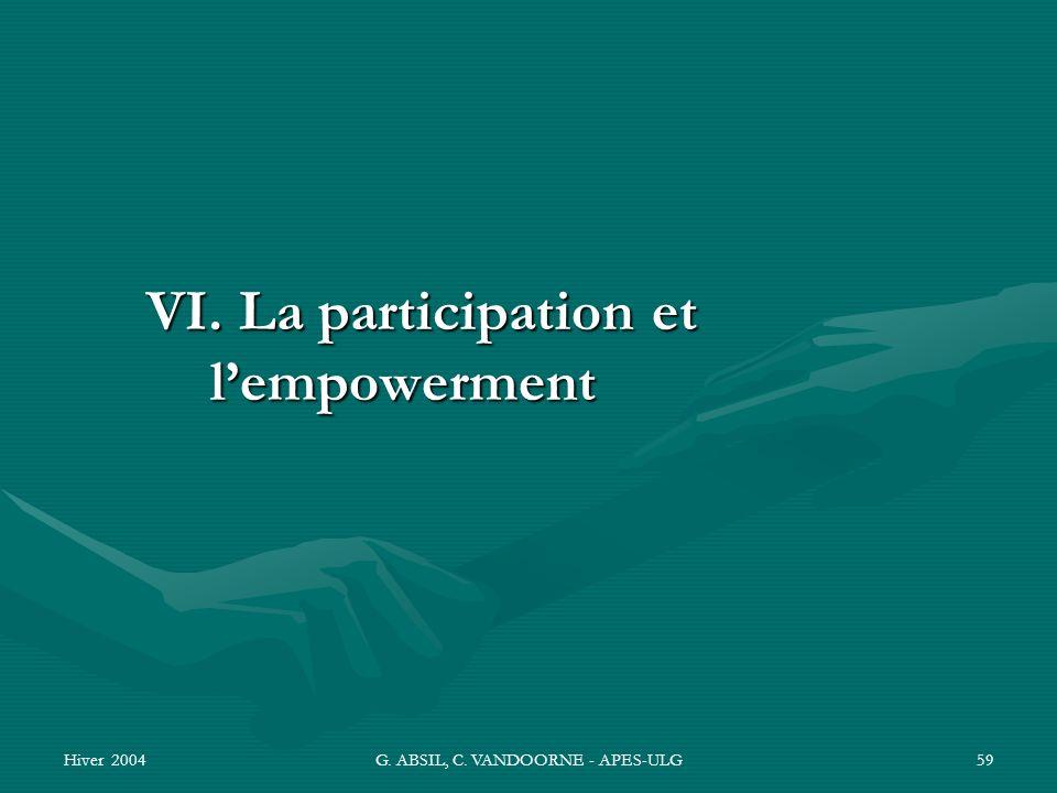 Hiver 2004G. ABSIL, C. VANDOORNE - APES-ULG59 VI. La participation et lempowerment