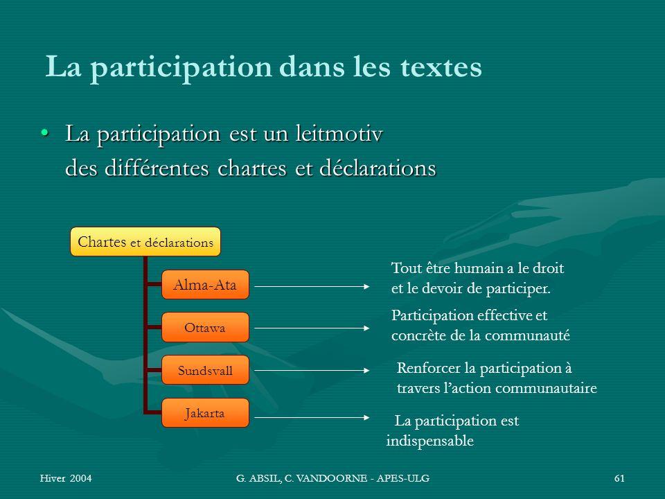 Hiver 2004G. ABSIL, C. VANDOORNE - APES-ULG61 La participation dans les textes La participation est un leitmotivLa participation est un leitmotiv des