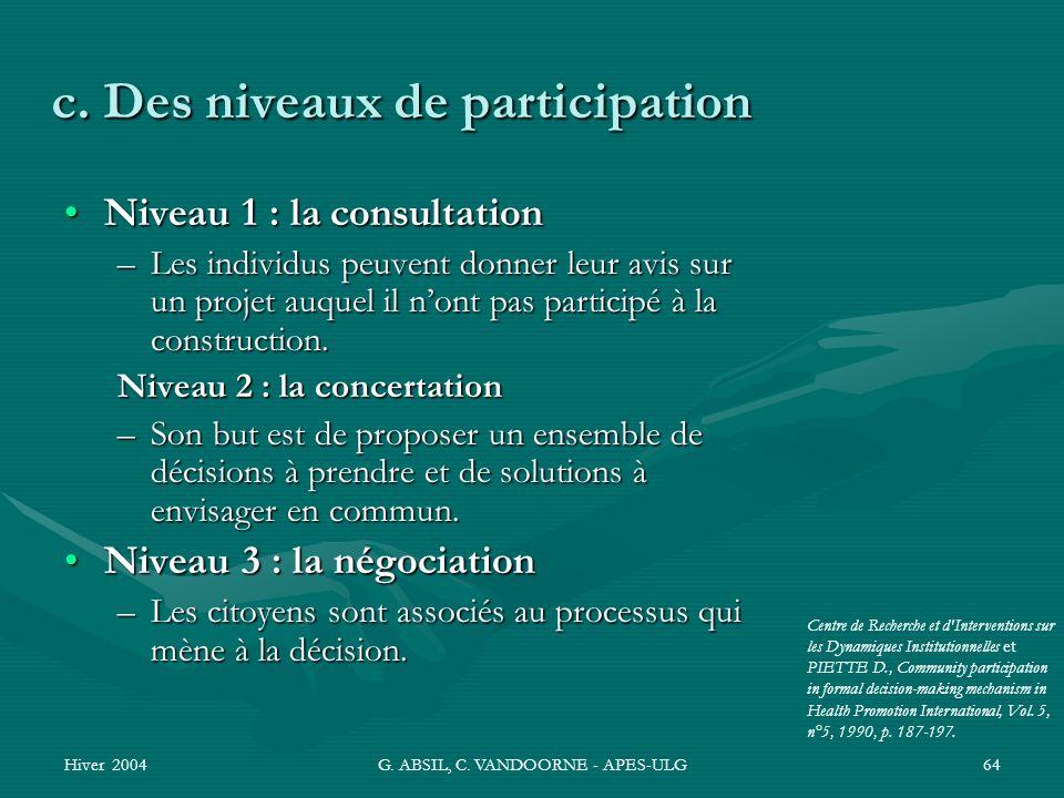 Hiver 2004G. ABSIL, C. VANDOORNE - APES-ULG64 c. Des niveaux de participation Niveau 1 : la consultationNiveau 1 : la consultation –Les individus peuv