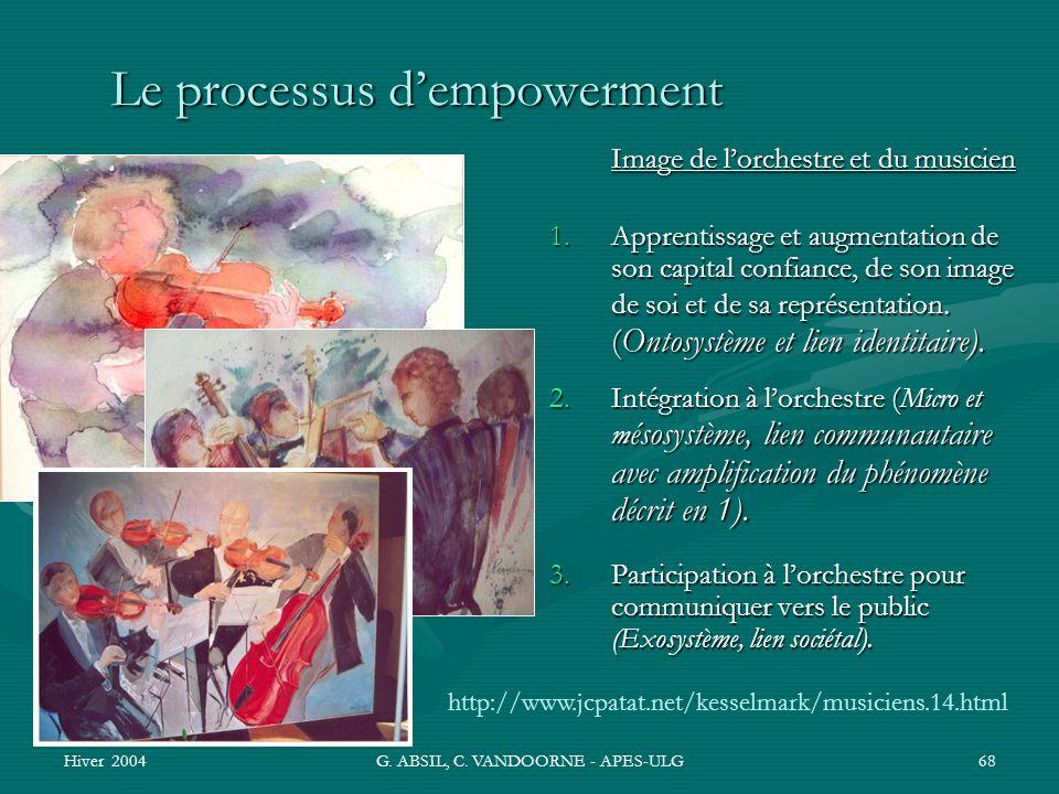 Hiver 2004G. ABSIL, C. VANDOORNE - APES-ULG68 Le processus dempowerment Image de lorchestre et du musicien 1.Apprentissage et augmentation de son capi