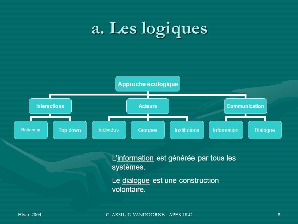 Hiver 2004G. ABSIL, C. VANDOORNE - APES-ULG8 a. Les logiques Linformation est générée par tous les systèmes. Le dialogue est une construction volontai