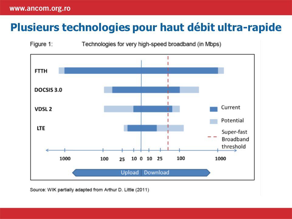 Plusieurs technologies pour haut débit ultra-rapide