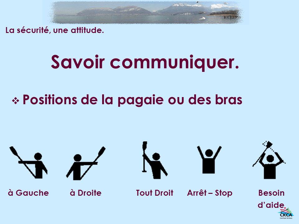 Savoir communiquer. Positions de la pagaie ou des bras à Gauche à Droite Tout Droit Arrêt – Stop Besoin daide La sécurité, une attitude.