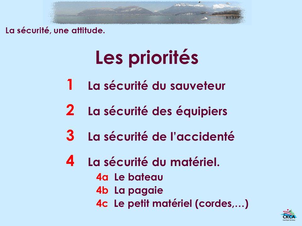 Les priorités 1 La sécurité du sauveteur 2 La sécurité des équipiers 3 La sécurité de laccidenté 4 La sécurité du matériel. 4a Le bateau 4b La pagaie