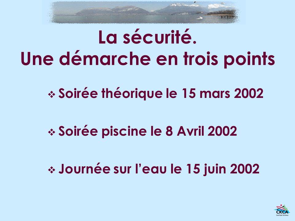 La sécurité. Une démarche en trois points Soirée théorique le 15 mars 2002 Soirée piscine le 8 Avril 2002 Journée sur leau le 15 juin 2002