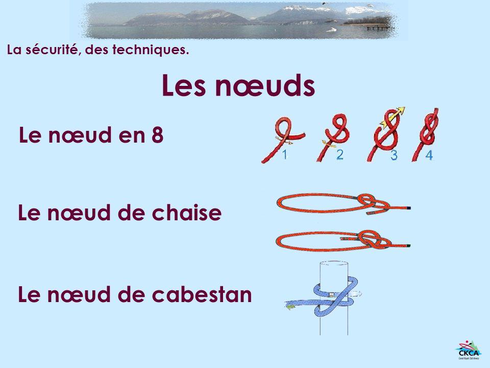 Les nœuds Le nœud en 8 Le nœud de chaise Le nœud de cabestan La sécurité, des techniques.