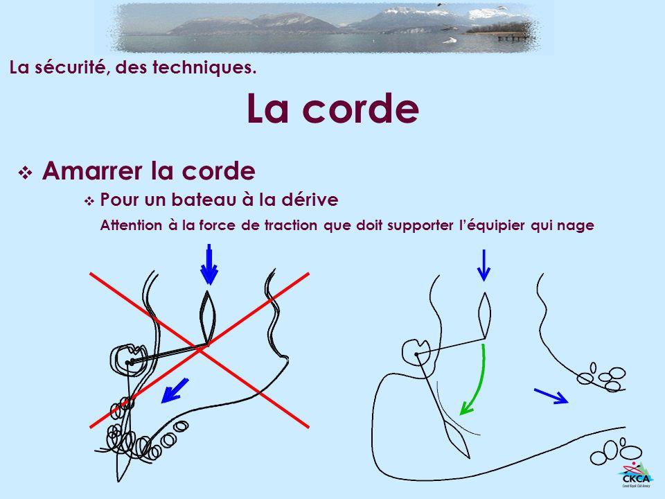 La corde Amarrer la corde Pour un bateau à la dérive Attention à la force de traction que doit supporter léquipier qui nage La sécurité, des techniques.