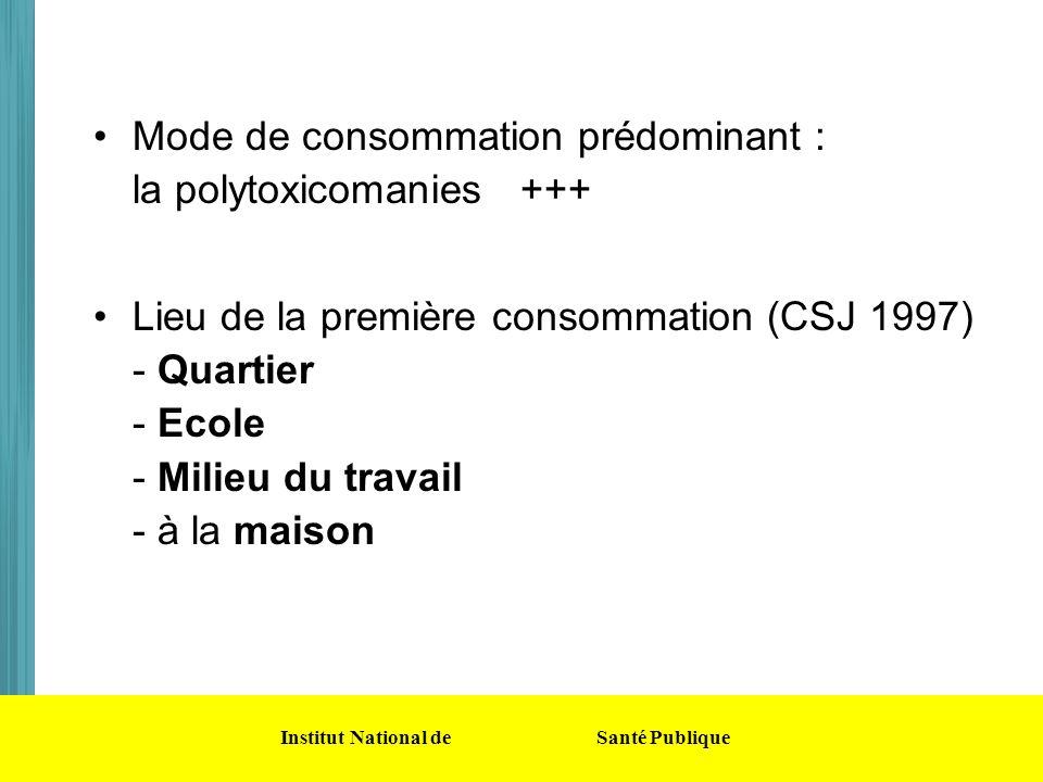 Institut National de Santé Publique Mode de consommation prédominant : la polytoxicomanies +++ Lieu de la première consommation (CSJ 1997) - Quartier