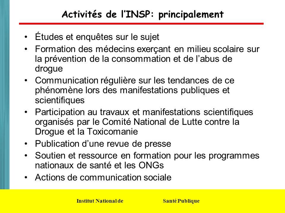 Institut National de Santé Publique Activités de lINSP: principalement Études et enquêtes sur le sujet Formation des médecins exerçant en milieu scola