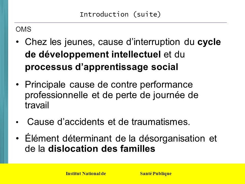 Institut National de Santé Publique OMS Chez les jeunes, cause dinterruption du cycle de développement intellectuel et du processus dapprentissage soc