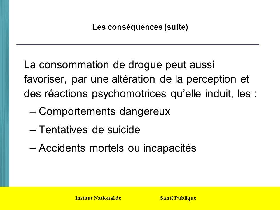 Institut National de Santé Publique Les conséquences (suite) La consommation de drogue peut aussi favoriser, par une altération de la perception et de