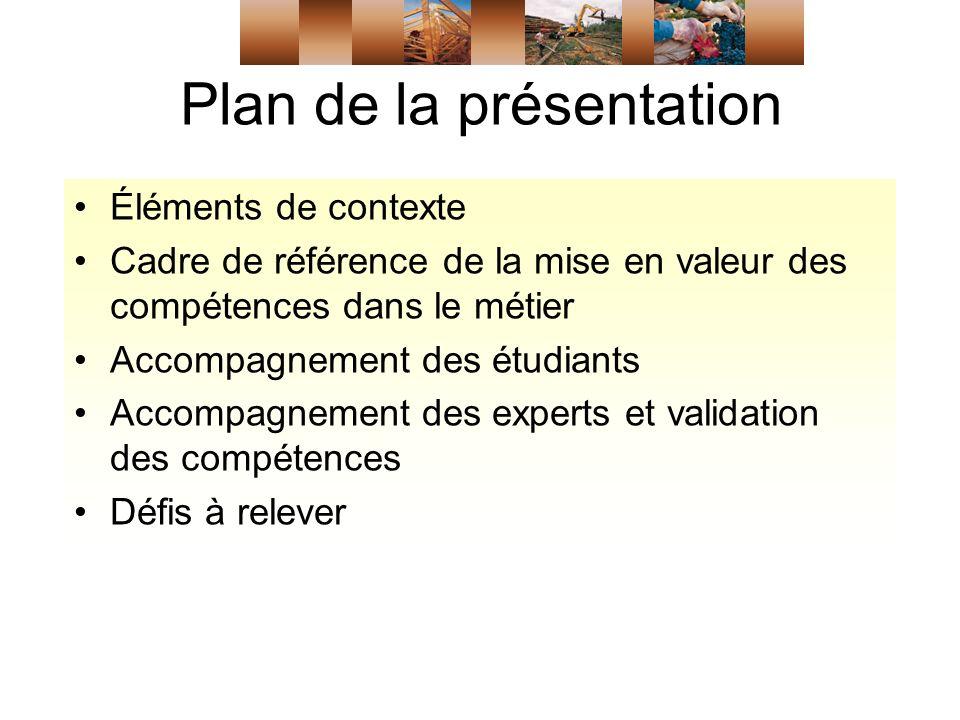 Plan de la présentation Éléments de contexte Cadre de référence de la mise en valeur des compétences dans le métier Accompagnement des étudiants Accompagnement des experts et validation des compétences Défis à relever