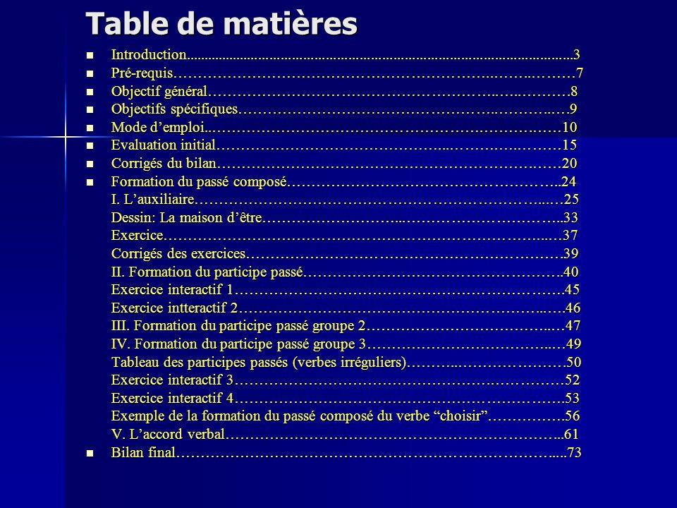 Table de matières Introduction........................................................................................................3 Introduction........................................................................................................3 Pré-requis………………………………………………………..……..………7 Pré-requis………………………………………………………..……..………7 Objectif général…………………………………………………..…..……….8 Objectif général…………………………………………………..…..……….8 Objectifs spécifiques……………………………………………..………..….9 Objectifs spécifiques……………………………………………..………..….9 Mode demploi..……………………………………………….……….……10 Mode demploi..……………………………………………….……….……10 Evaluation initial………………………………………...……….….………15 Evaluation initial………………………………………...……….….………15 Corrigés du bilan……………………………………………………….……20 Corrigés du bilan……………………………………………………….……20 Formation du passé composé………………………………………………..24 Formation du passé composé………………………………………………..24 I.