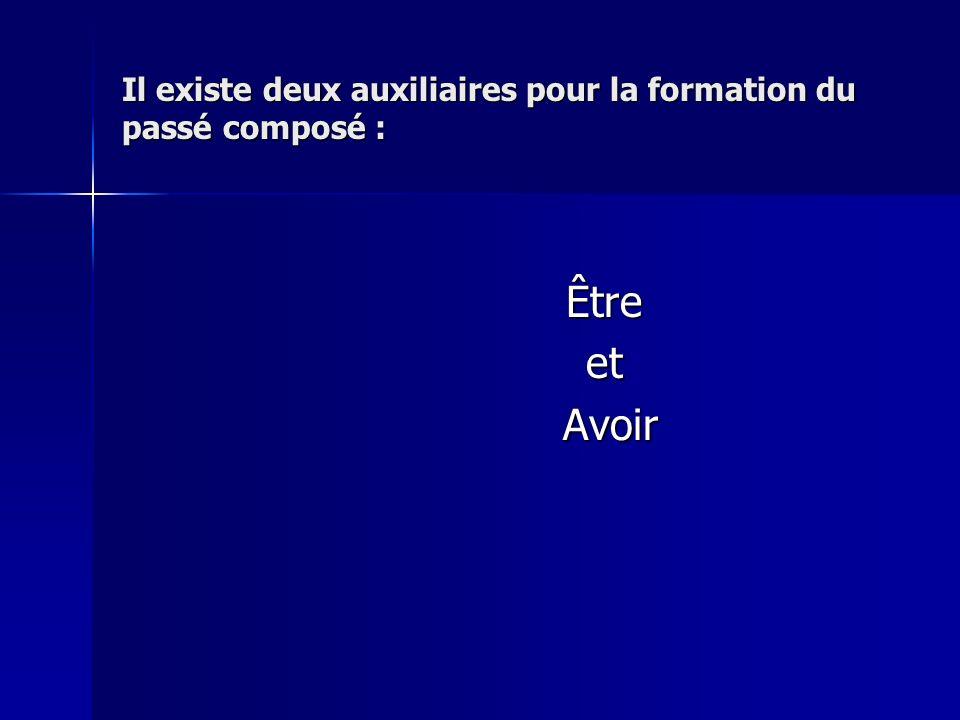 I. Lauxiliaire Rappelez-vous que le passé composé est composé de deux éléments : 1 Auxiliaire + 1 Participe passé COMPOSE= compuesto