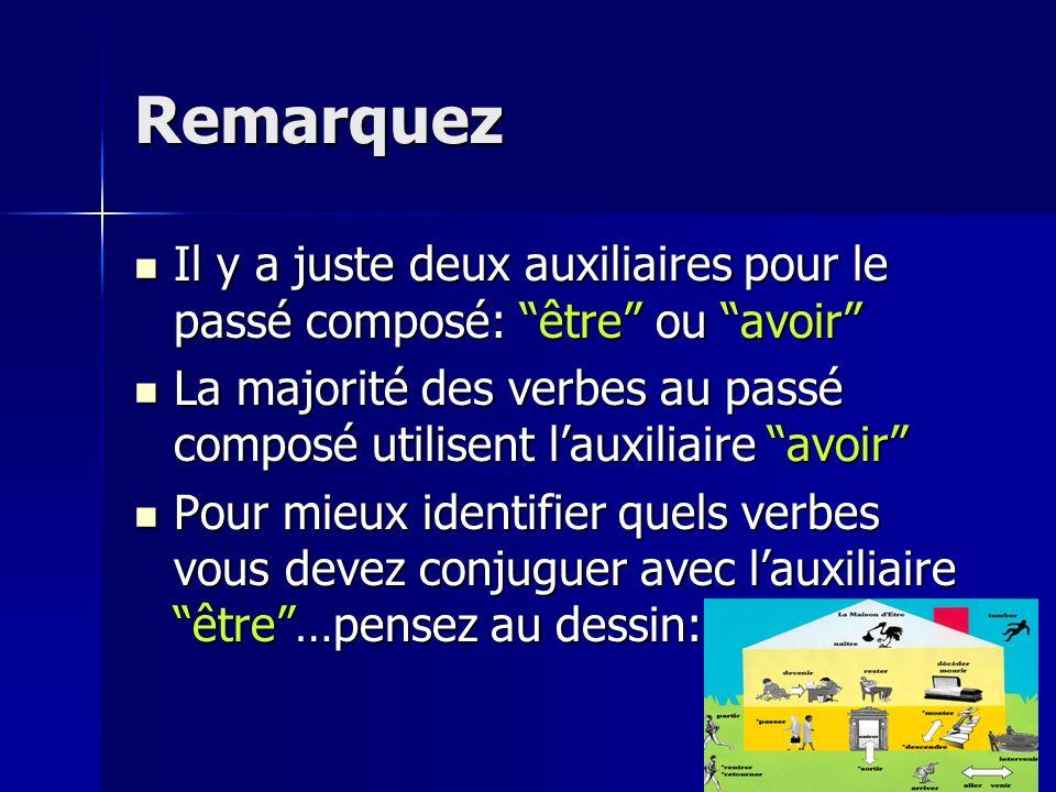 Afin de rappeler les verbes conjugués avec lauxiliaire être, aidez-vous de ce dessin: RAPPELER= recordarDESSIN= dibujo