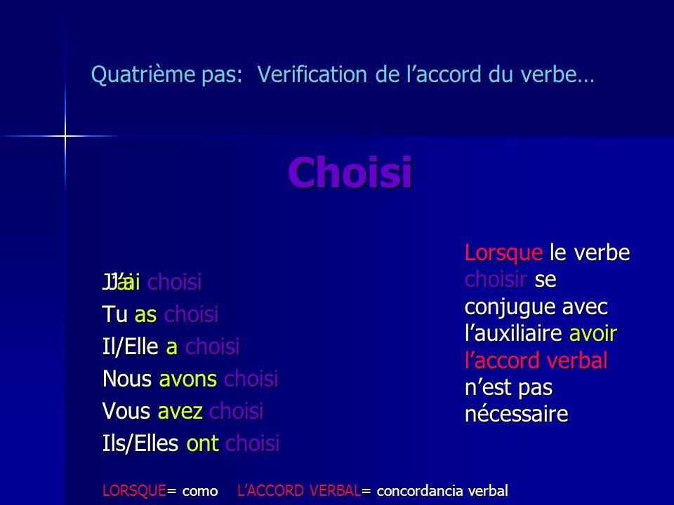 Choisir Troisième pas: Transformation du verbe en participe passé Verbe: Choisir (deuxième groupe –ir) Verbe: Choisir (deuxième groupe –ir) …éliminez le r final …éliminez le r final ChoisirChoisi