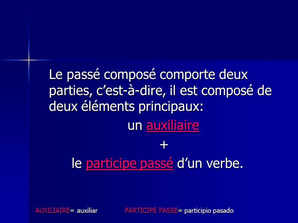 AUXILIAIRE= auxiliarPARTICIPE PASSE= participio pasado Le passé composé comporte deux parties, cest-à-dire, il est composé de deux éléments principaux: un auxiliaire + le participe passé dun verbe.