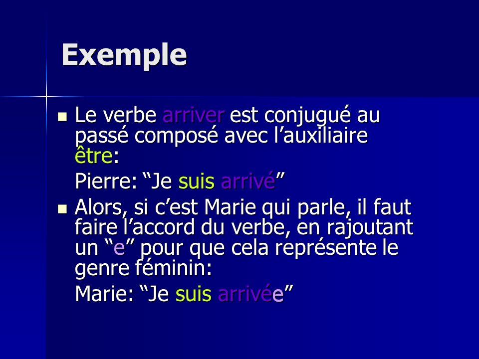 V. Laccord du verbe Tous les verbes conjugués avec lauxiliaire être doivent correspondre en genre et en numéro au sujet. Cest ce quon appelle: Tous le