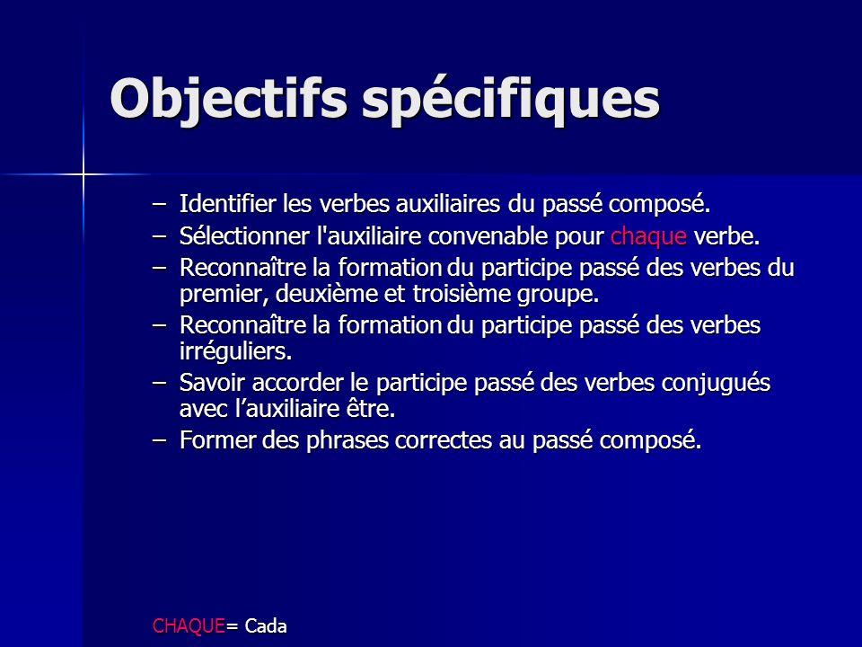 Objectifs spécifiques –I–I–I–Identifier les verbes auxiliaires du passé composé.
