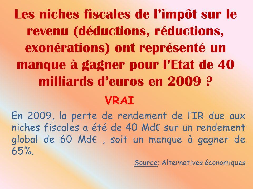 Les niches fiscales de limpôt sur le revenu (déductions, réductions, exonérations) ont représenté un manque à gagner pour lEtat de 40 milliards deuros en 2009 .