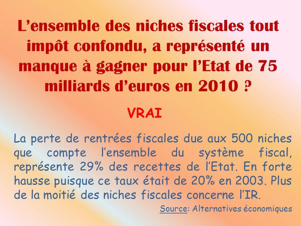 Lensemble des niches fiscales tout impôt confondu, a représenté un manque à gagner pour lEtat de 75 milliards deuros en 2010 .