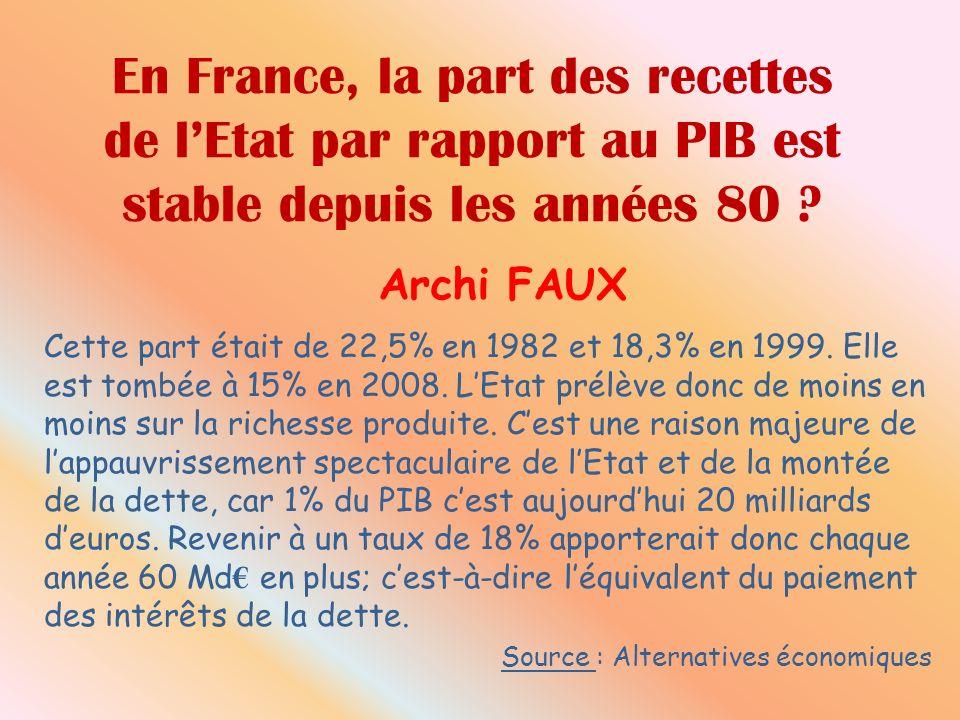 En France, la part des recettes de lEtat par rapport au PIB est stable depuis les années 80 .