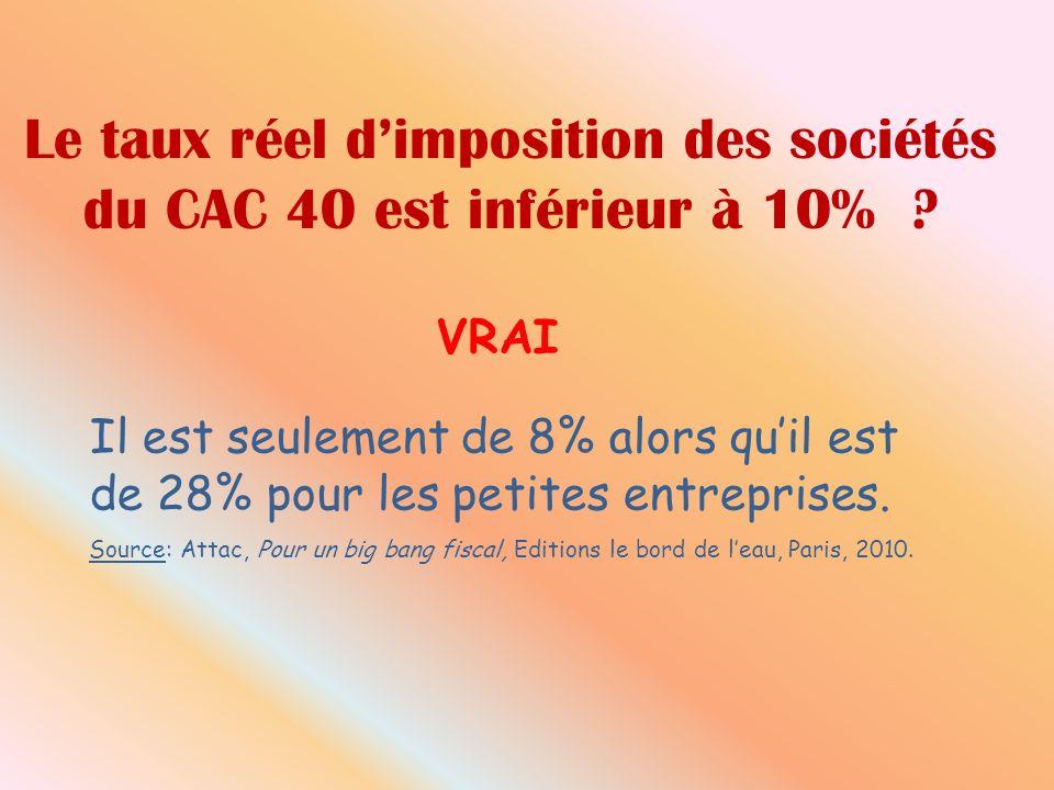 Le taux réel dimposition des sociétés du CAC 40 est inférieur à 10% .