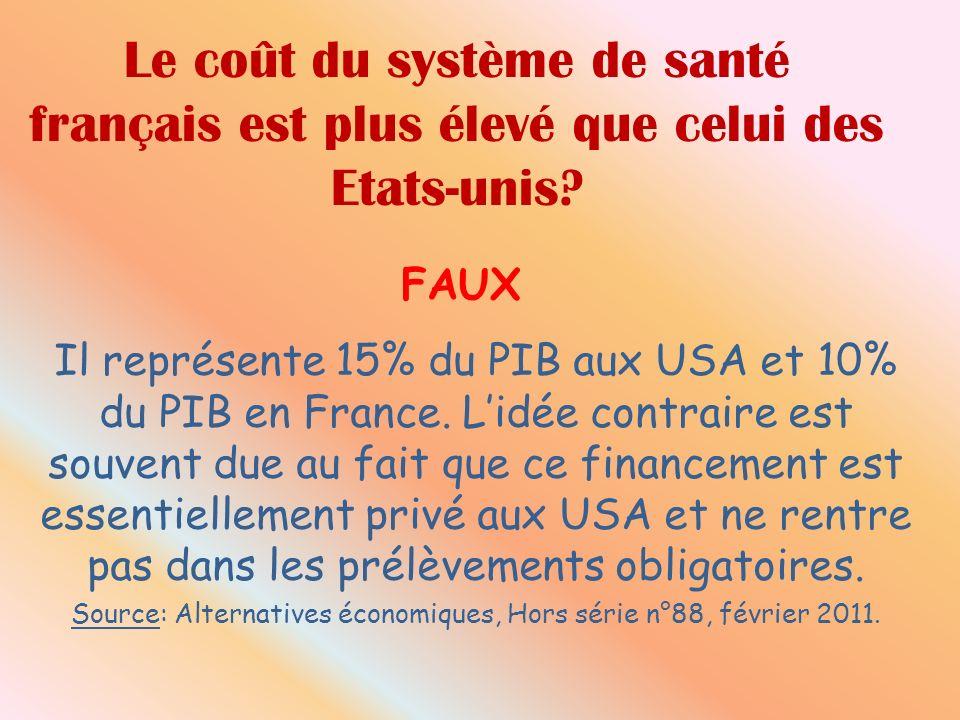 Le coût du système de santé français est plus élevé que celui des Etats-unis.