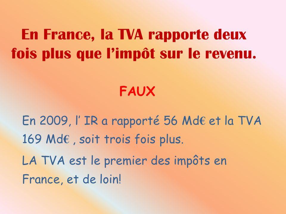 En France, la TVA rapporte deux fois plus que limpôt sur le revenu.