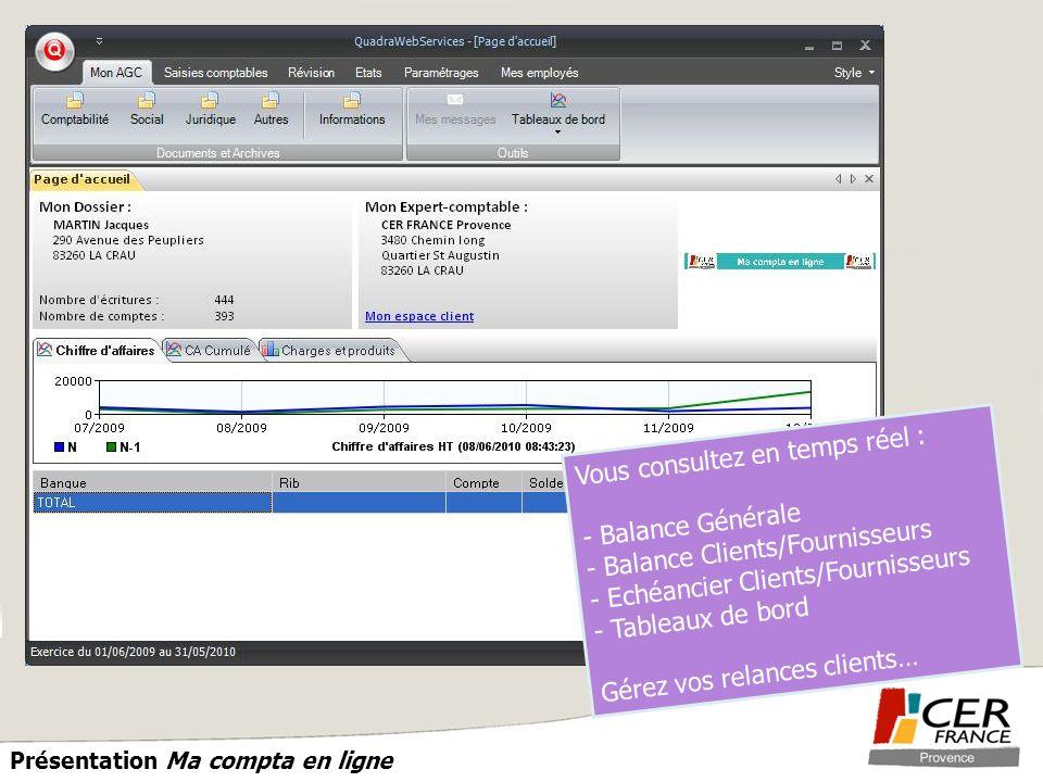 PROVENCE Présentation Ma compta en ligne Vous consultez en temps réel : - Balance Générale - Balance Clients/Fournisseurs - Echéancier Clients/Fournis