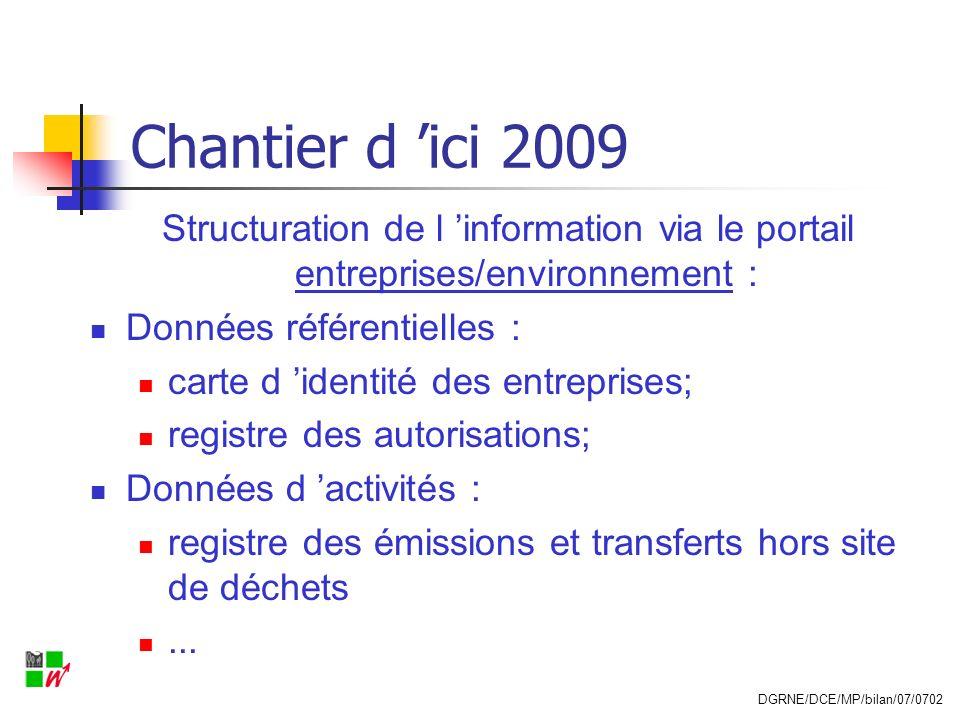 Chantier d ici 2009 Structuration de l information via le portail entreprises/environnement : Données référentielles : carte d identité des entreprise