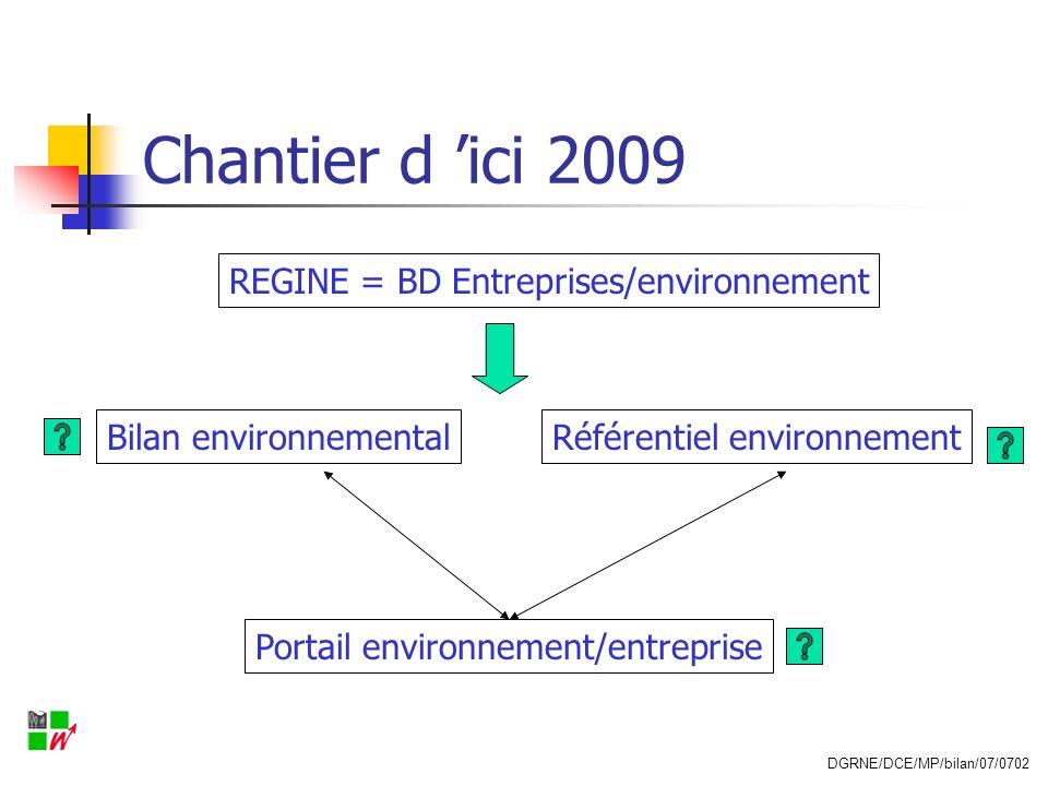 Chantier d ici 2009 REGINE = BD Entreprises/environnement Bilan environnementalRéférentiel environnement Portail environnement/entreprise DGRNE/DCE/MP