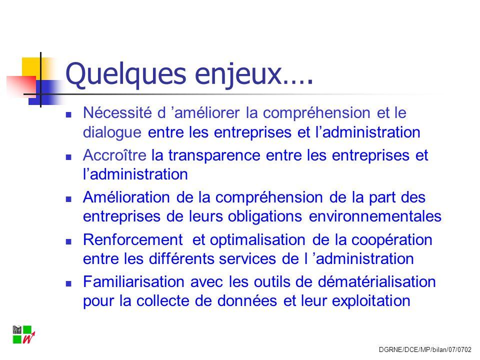 Quelques enjeux…. Nécessité d améliorer la compréhension et le dialogue entre les entreprises et ladministration Accroître la transparence entre les e