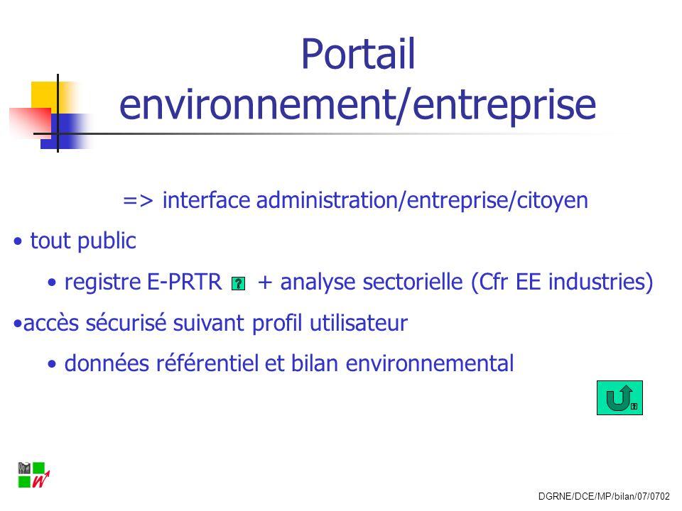 Portail environnement/entreprise => interface administration/entreprise/citoyen tout public registre E-PRTR + analyse sectorielle (Cfr EE industries)