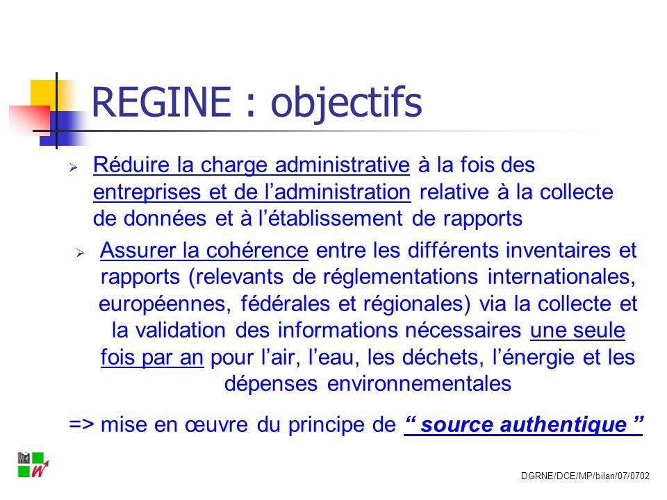 REGINE : objectifs Réduire la charge administrative à la fois des entreprises et de ladministration relative à la collecte de données et à létablissem