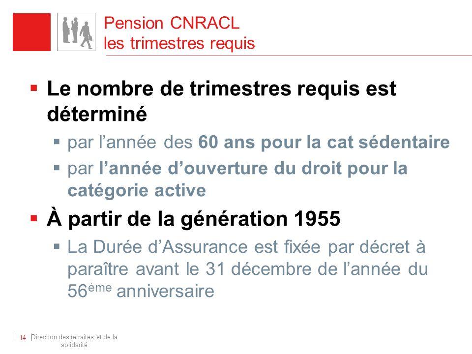 Direction des retraites et de la solidarité 14 Pension CNRACL les trimestres requis Le nombre de trimestres requis est déterminé par lannée des 60 ans