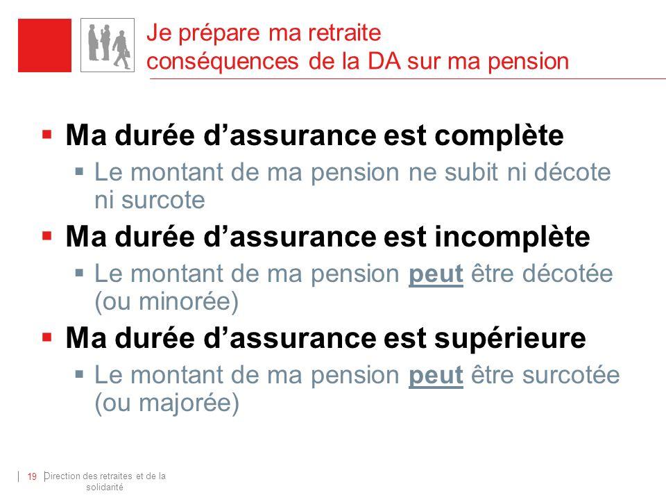 Direction des retraites et de la solidarité 19 Je prépare ma retraite conséquences de la DA sur ma pension Ma durée dassurance est complète Le montant