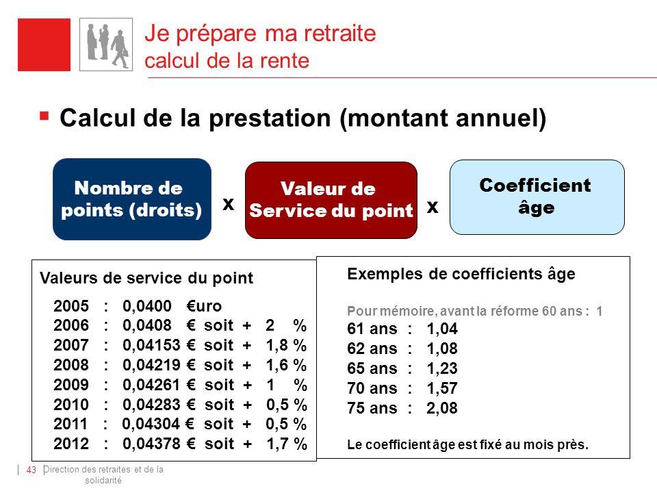 Direction des retraites et de la solidarité 43 Calcul de la prestation (montant annuel) Valeur de Service du point Nombre de points (droits) Je prépar