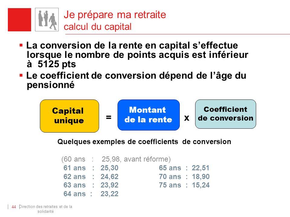 Direction des retraites et de la solidarité 44 La conversion de la rente en capital seffectue lorsque le nombre de points acquis est inférieur à 5125